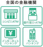 bankinfo4